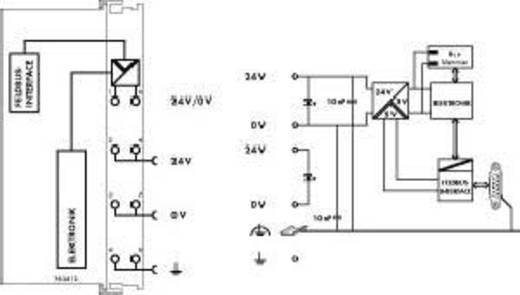 WAGO Kontakttechnik Feldbuscontroller programmierbar 750-812