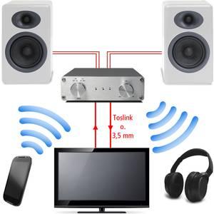 Verstärker mit Bluetooth
