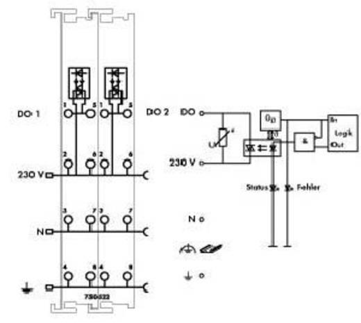 WAGO Kontakttechnik Digitale Ausgangsklemme 4-Kanal 230VAC/DC 750-522