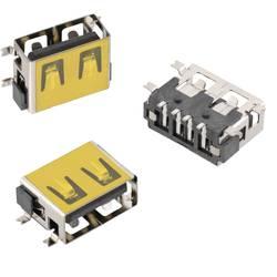 USB konektor série WR-COM zásuvka, vestavná horizontální Würth Elektronik SMT · Short typ, 1 ks