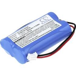 Náhradní akumulátor pro elektrické nářadí, CS Cameron Sino CSGRC105PW, 7.4 V, 800 mAh, Li-Ion akumulátor