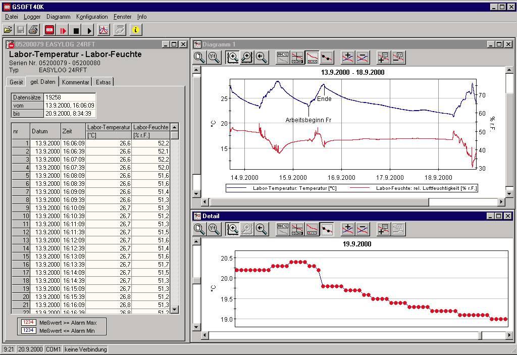 Merací software Greisinger GSOFT 40 K pre dataloggery EASYLog a MINILog
