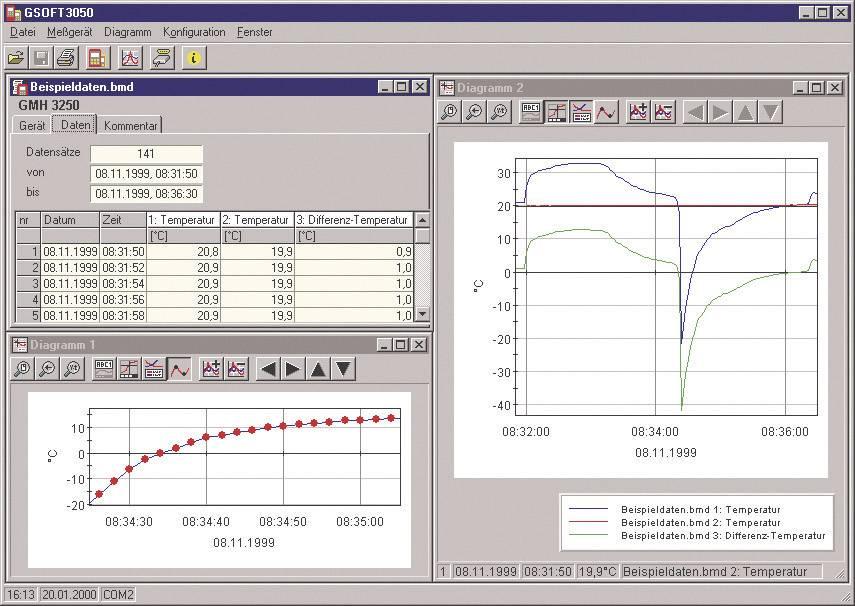 Software určený k měření Greisinger GSOFT 3050