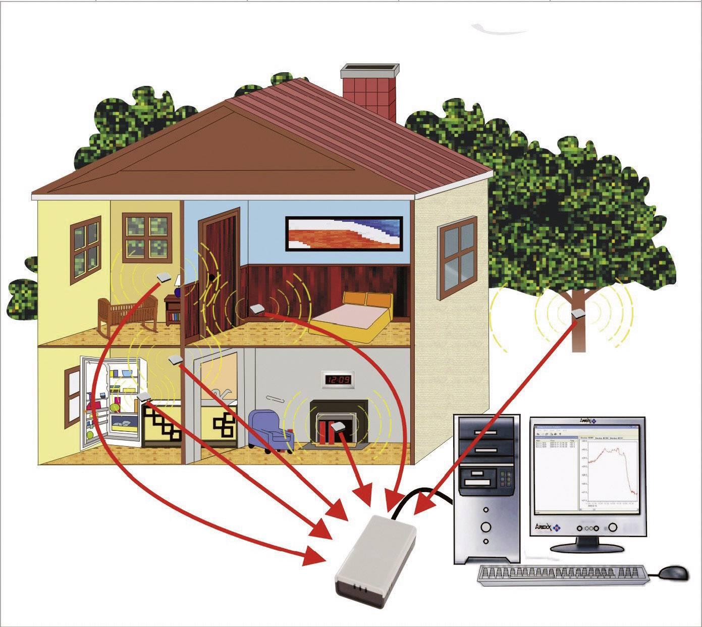 Systém bezdrôtového dataloggeru Arexx TL-500