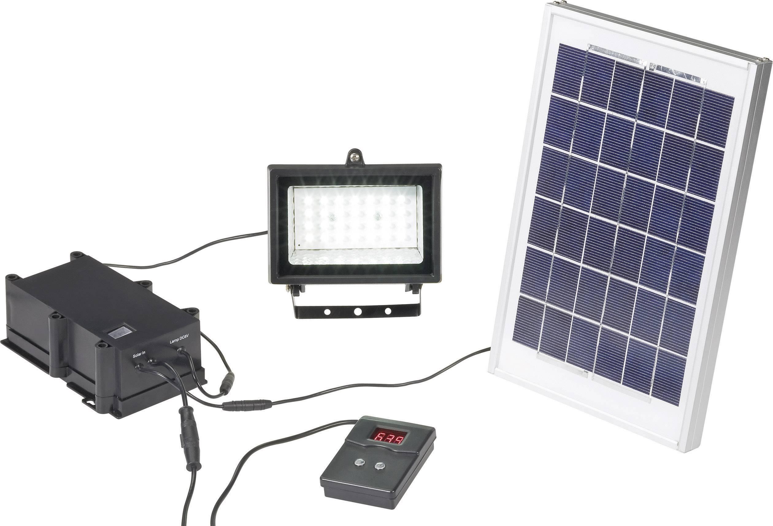 Solární sady a komponenty