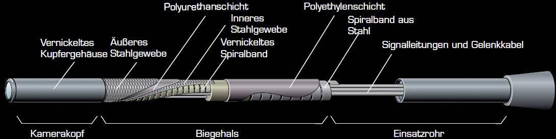 Kĺbová Wi-Fi endoskopická kamera FLIR VSA2-2-W, Ø 6 mm, dĺžka 200 cm