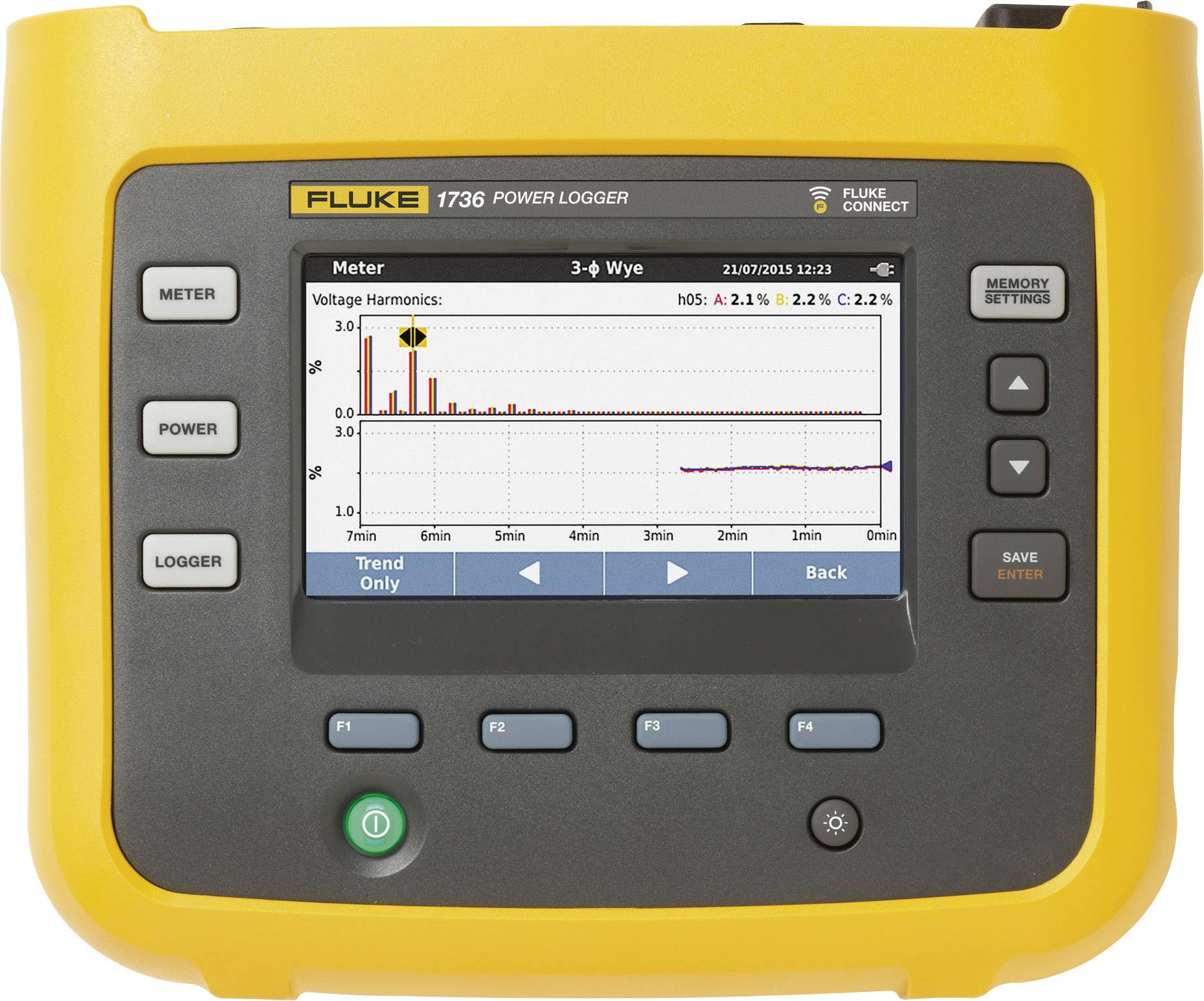 Sieťový analyzátor Fluke 1736/EUS 4534519
