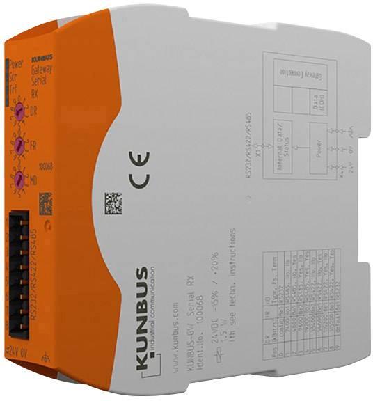 Komunikační modul pro PLC Kunbus GW Seriell PR100068, 24 V