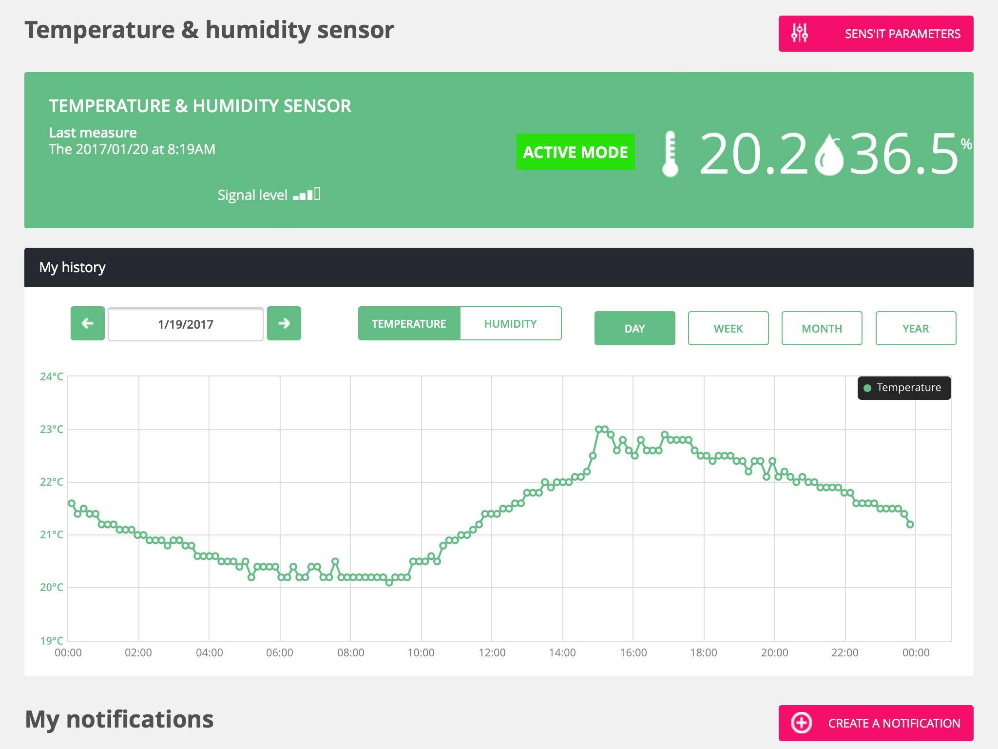 Senzorový modul Sens'it Sens'it 2.0