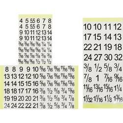 Sada štítků udávajících velikost nářadí, (d x š) 110 mm x 120 mm