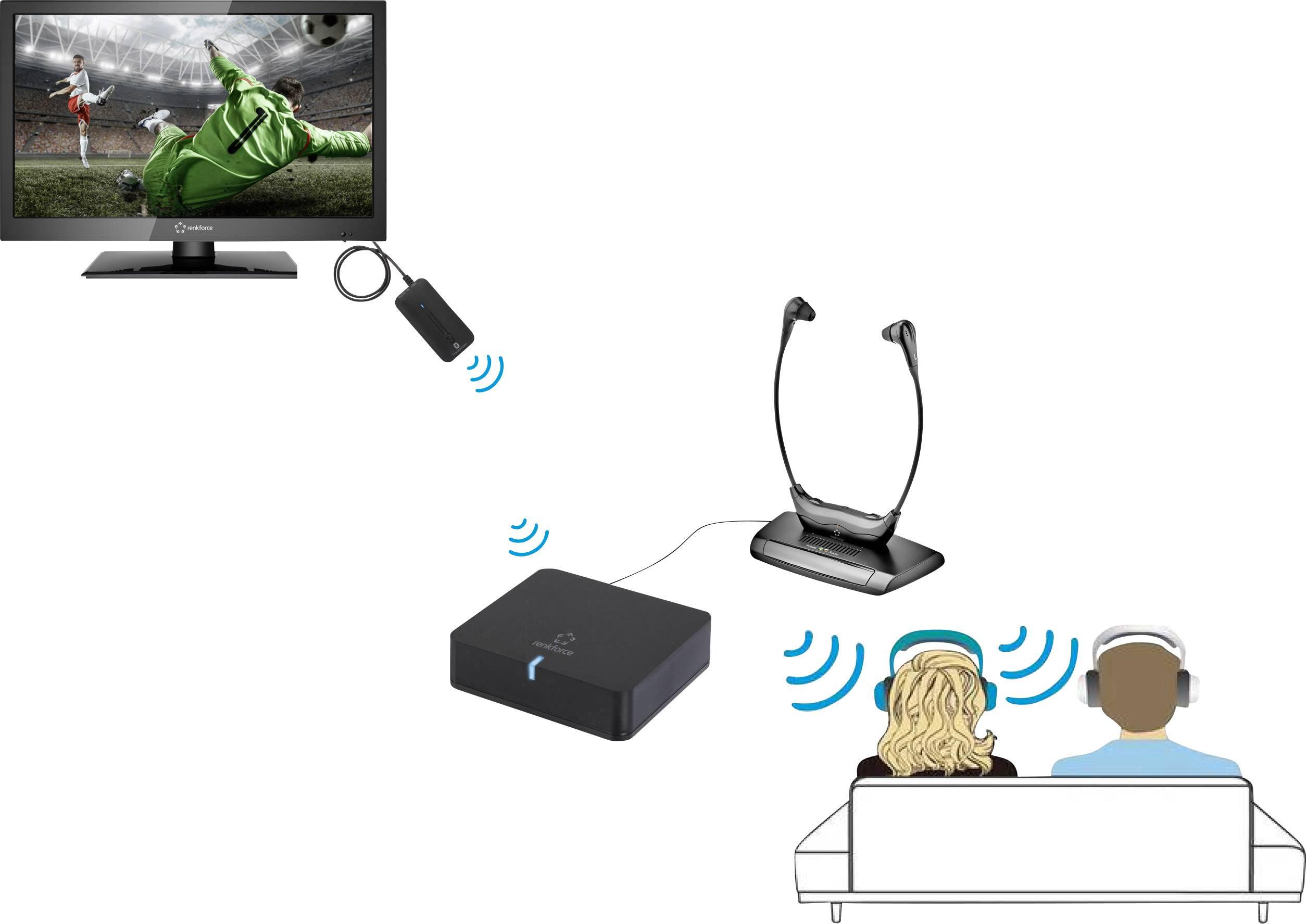 Hudební vysílač/přijímač Bluetooth® 3.0 +EDR, A2DP, SBC Renkforce Bluetooth® Kit NFC