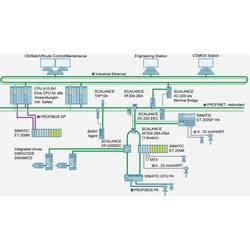 Hybridní zástrčka Siemens PROFIBUS ECOFAST LAN rychlost přenosu 12 Mbit/s