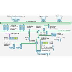 Náhradní zásuvný modul ventilátoru Siemens 6GK5597-1AA00 8AA0