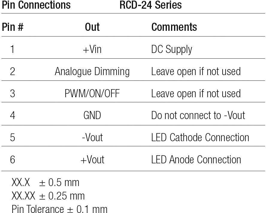 LED BUDIC SÉRIE RCD RCD-24-0. RCD-24-0,35/W