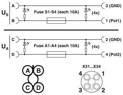 Příslušenství Phoenix Contact SACB-4/T-L-8FUSE CT AXL 1413929, 1 ks