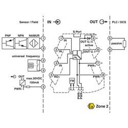 Měnič frekvence Phoenix Contact MINI MCR-2-F-UI-PT 2902058 1 ks