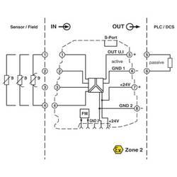 Phoenix Contact MINI MCR-RTD-UI-NC Odporový teploměr převodník 2902849