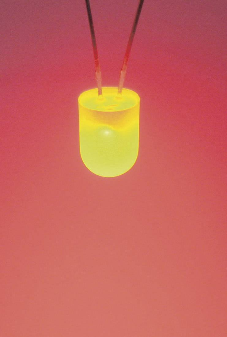 Uhol žiarenia LED 360°