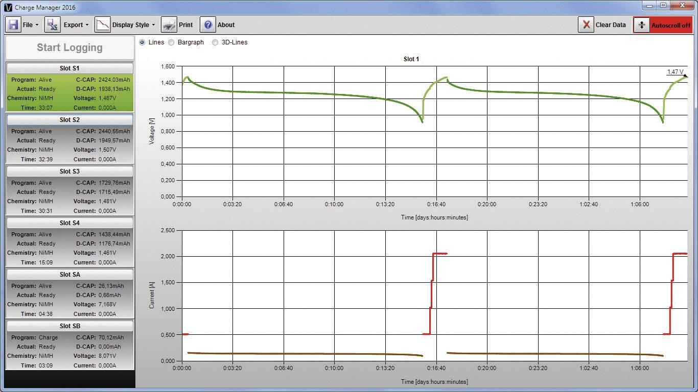 Nabíječka akumulátorů VOLTCRAFT Charge Manager CM2016 + Endurance + PB17