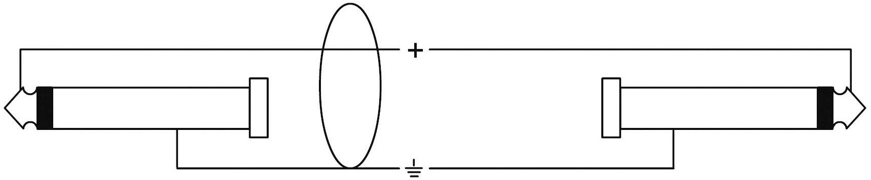 Kábel Cordial CPL 5 PP, [1x jack zástrčka 6,35 mm - 1x jack zástrčka 6,35 mm], 5 m, čierna