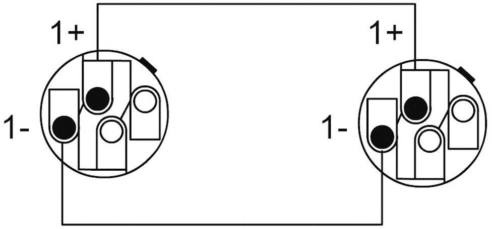 Cordial® CLS 225, 2x 2,5 mm² černá černá Speakon 2pólový./Speakon 2pólový.