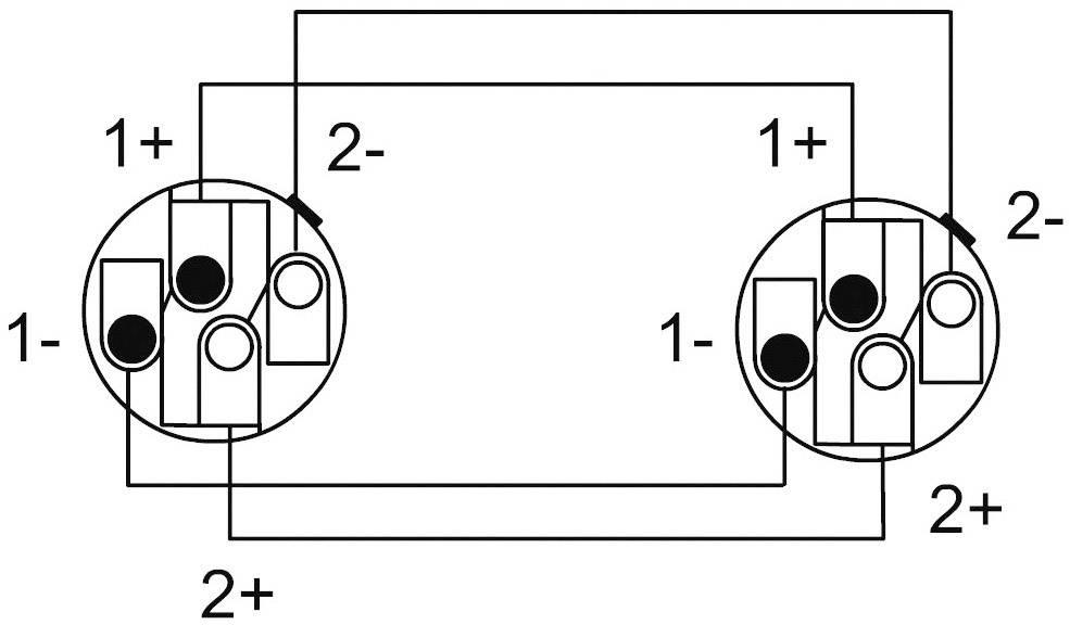 Cordial® CLS 425, 4x 2,5 mm² černá černá Speakon 4pól./Speakon 4pól.