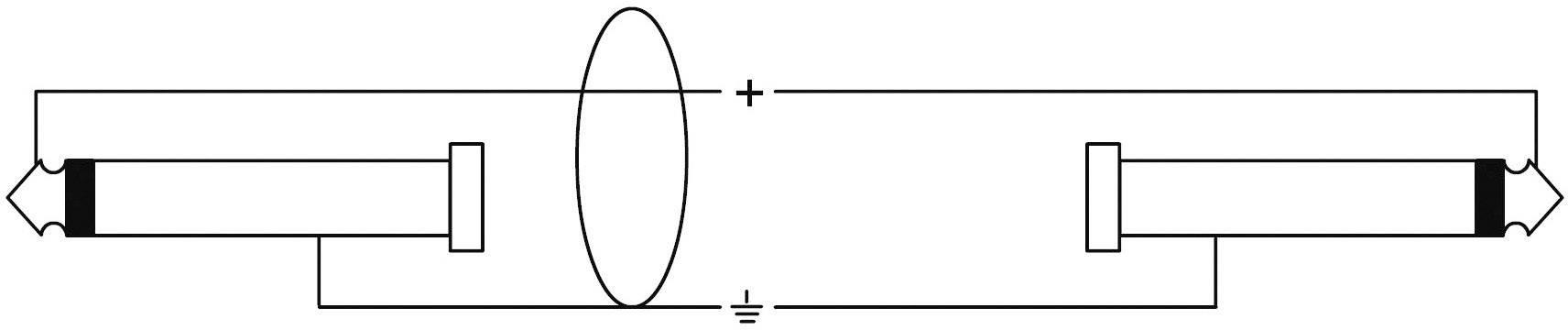 Kabel Cordial CPL 10 PP 25, [1x jack zástrčka 6,3 mm - 1x jack zástrčka 6,3 mm], 10 m, černá