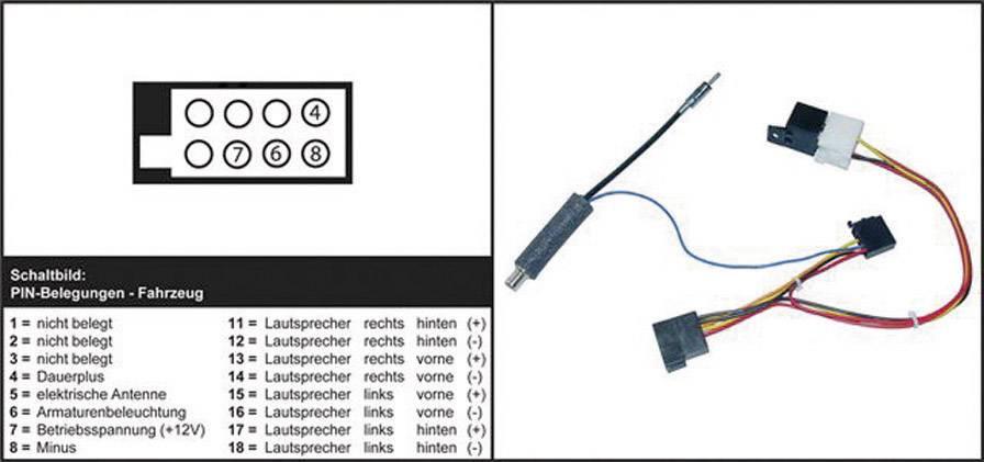 ISO adaptér pro modely Skoda Fabia, VW od 05.1998