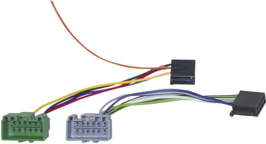 ISO adaptérový kábel pre autorádio AIV vhodné pre autá Volvo