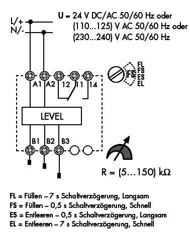 Relé pro kontrolu hladiny, Série 72.01.8.240  Finder 72.01.8.240.0000