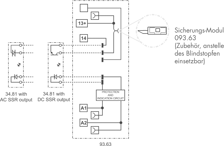 Polovodičové relé Finder 39.30.7.024.9024 39.30.7.024.9024, 2 A, 1 ks