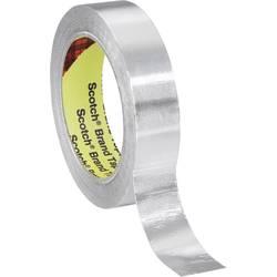 Tienacia lepiaca páska 3M SCOTCH 1170 FE-5100-5296-5, (d x š) 16.5 m x 15 mm, strieborná, 16.5 m
