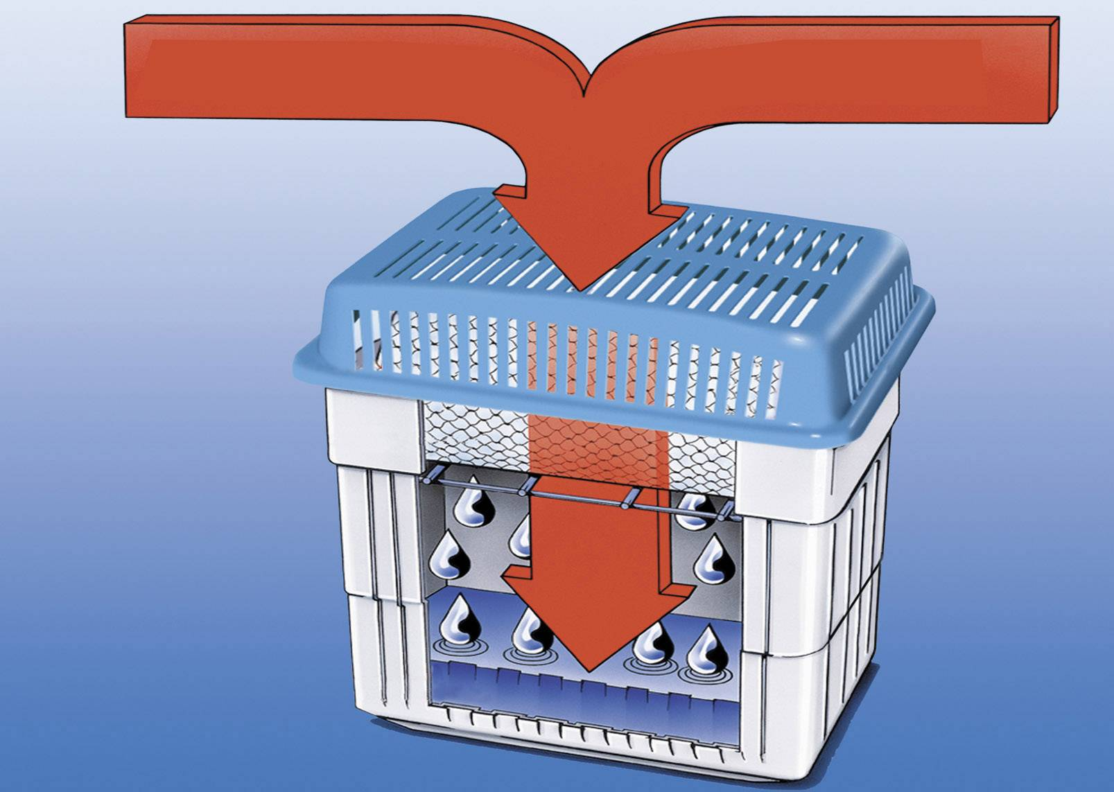 Granulátový odvlhčovač vzduchu Wenko 451013051, modrobiela