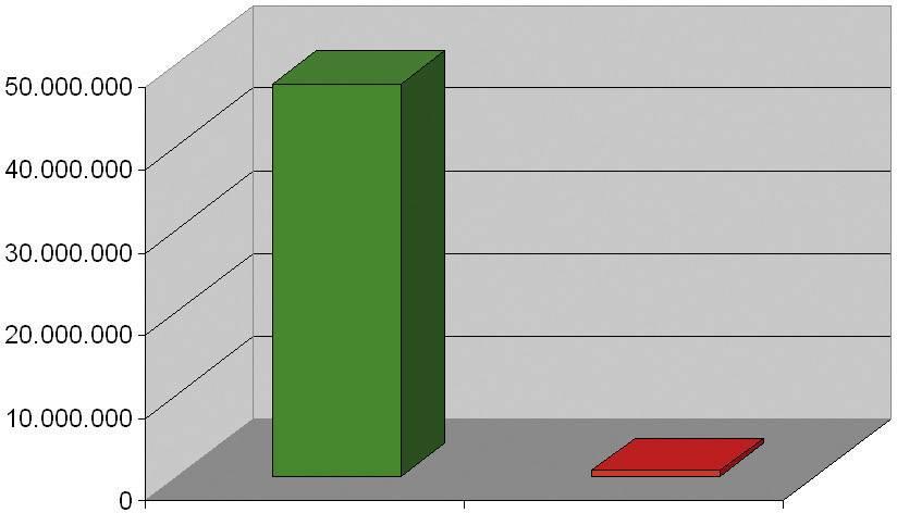 Řídicí kabelové vedení igus Chainflex® (CF9.05.05), 5x 0,5 mm², elastomer, Ø 6,0 mm, nestíněný, 1 m, modrá