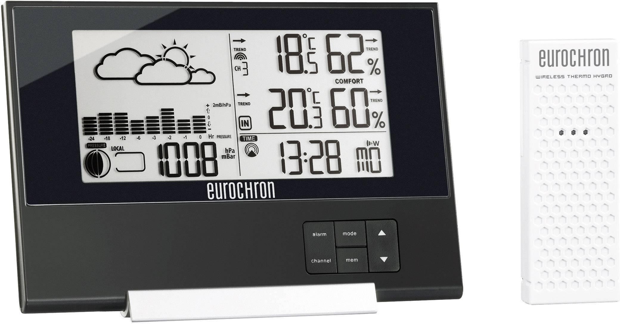 Meteorologické stanice, hodiny