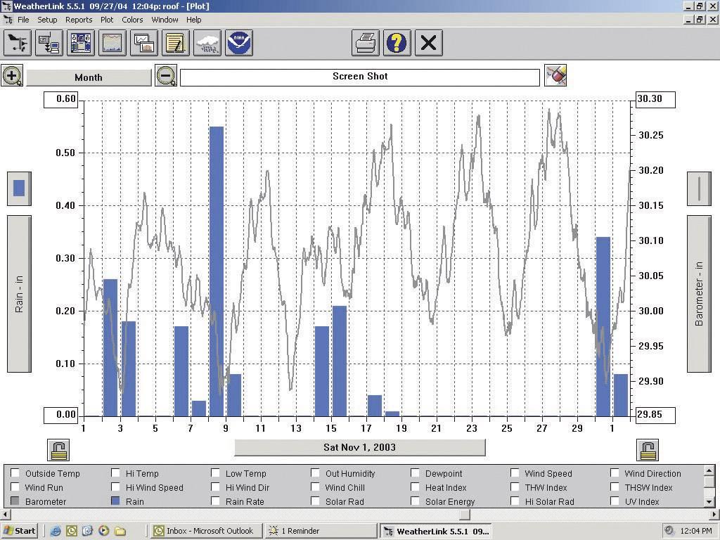Software Davis Instruments Weather Link, IP RJ45