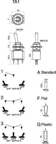 Páčkový spínač TRU COMPONENTS TC-TA101F1, 250 V/AC, 3 A, 1x vyp/zap, 1 ks