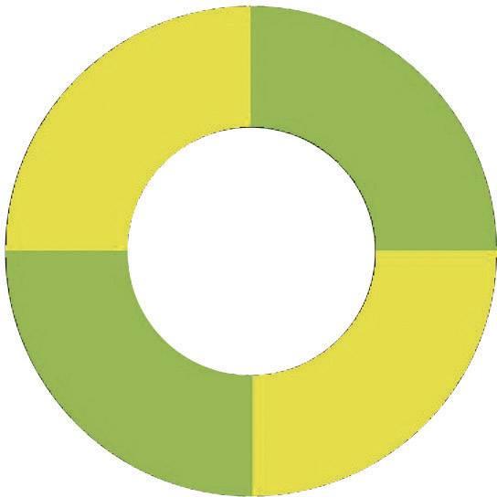 Farebne označovacie krúžky Stäubli FR-POAG-S 14.5010, zelenožltá, 1 ks