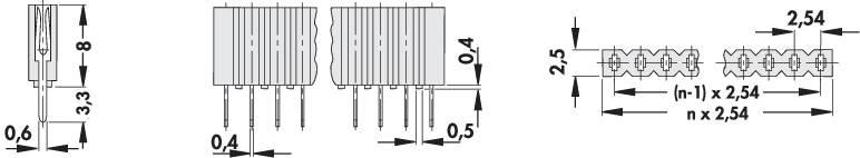 Zásuvková lišta vyšší kvality Fischer Elektronik BL 1/ 36/Z, řádky 1, kontakty na řádek 36, 1 ks