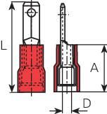 Faston konektor zástrčka Vogt Verbindungstechnik 3959S 6.3 mm x 0.8 mm, 180 °, čiastočne izolované, červená, 1 ks
