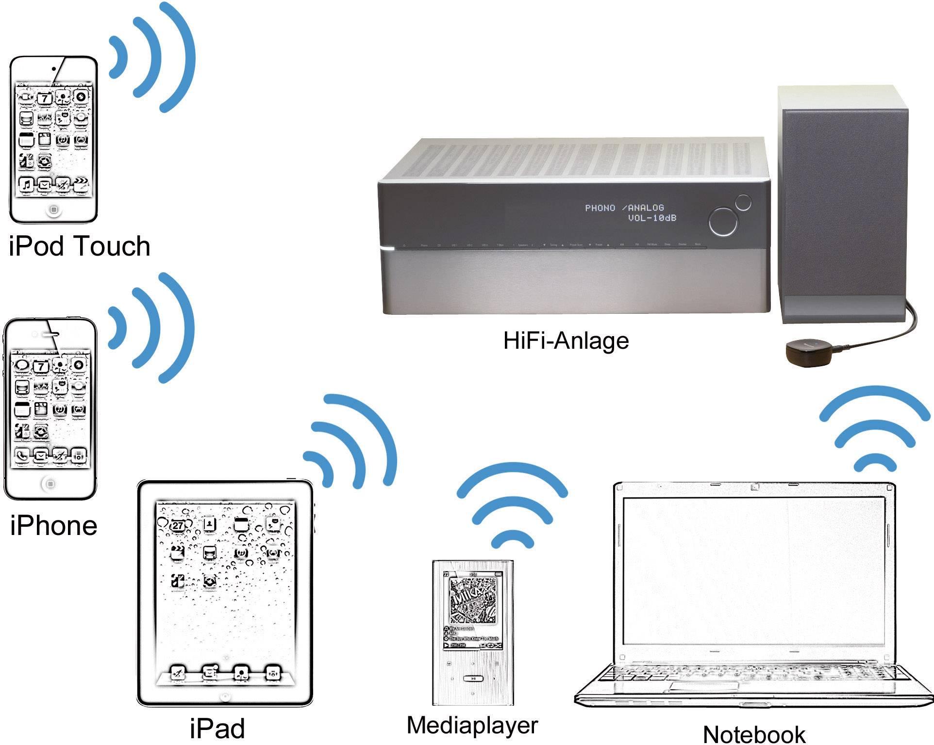 Belkin Bluetooth® hudobný prijímač