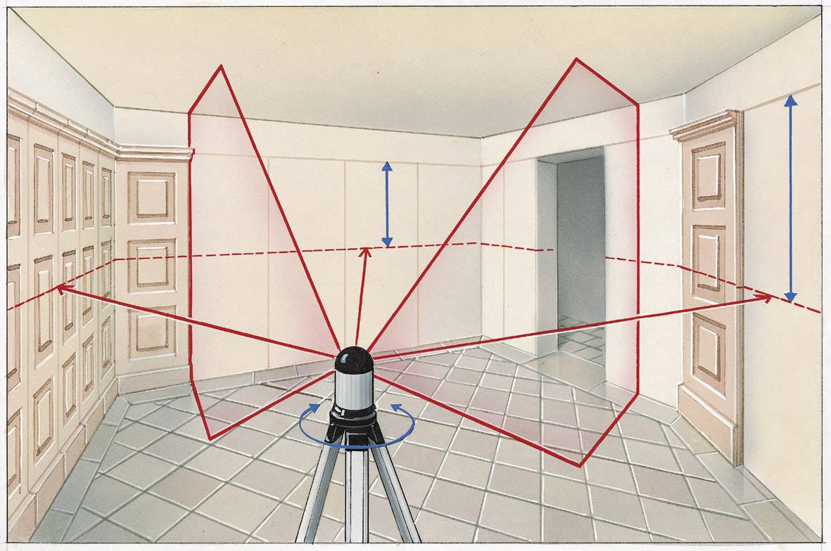 Krížový laser ACL 3C PowerBright Laserliner 031.212A