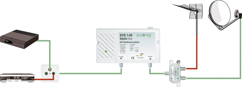 Satelitný zosilňovač Axing SVS 1-00, 25 dB, 47 - 2200/ 950 - 2200 MHz