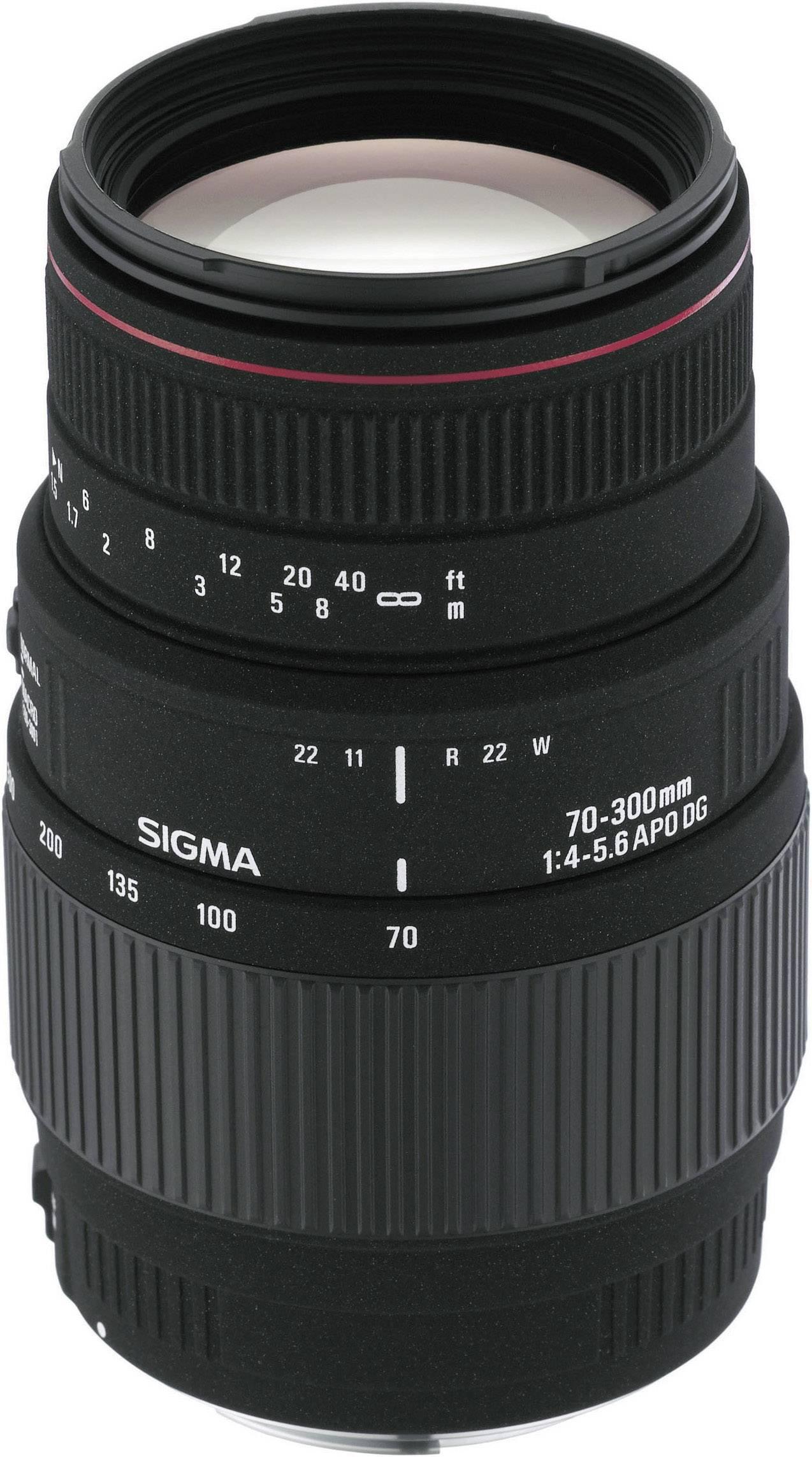 Objektivy pro fotoaparáty
