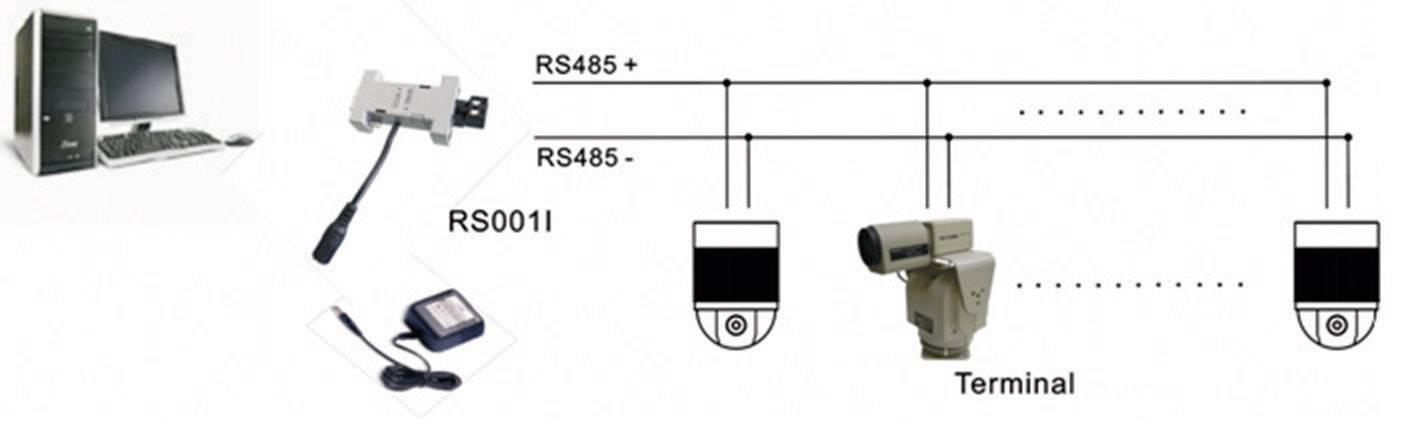 Konvertor sériový RS232 na RS485/2, až 1200 m