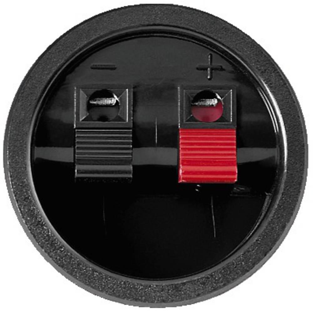 Monacor připojovací reproduktorová svorka ST-945 1 ks