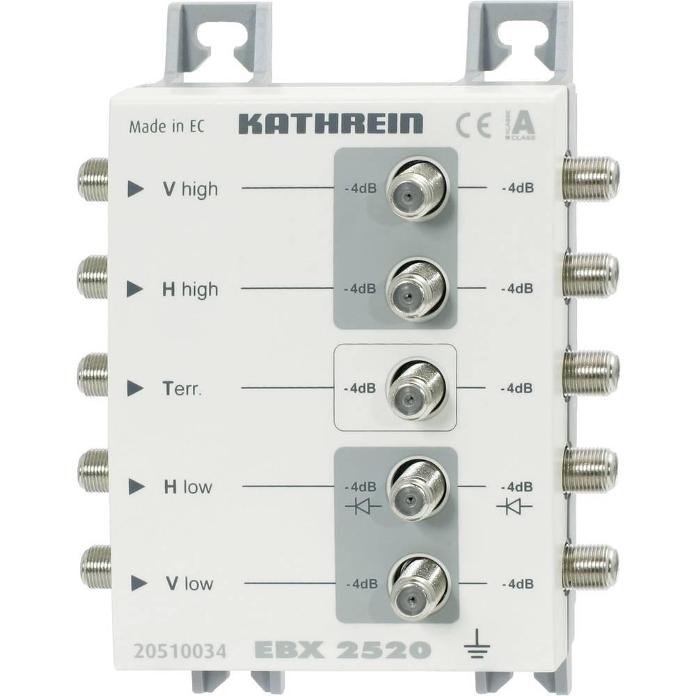 Kathrein EBX 2520 satelitní rozdělovač dvojitý 5 - 862 MHz, 950 -2150 MHz