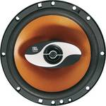 Raveland XAB 5000 MKII Orange Power Package