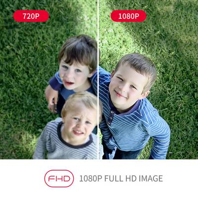 IP camera 1920 x 1080 pixels