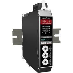 Multifunkčný modul CANopen Deditec COS-DA4-16, 7 V, 24 V